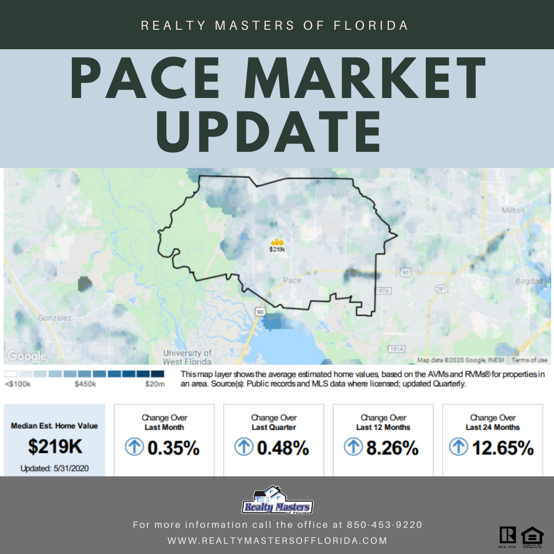 Pace Real Estate Market update map and stats